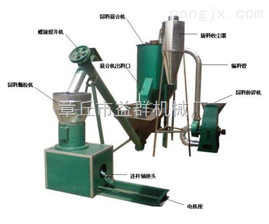颗粒饲料加工机,小型饲料加工机械,颗粒饲料机厂家