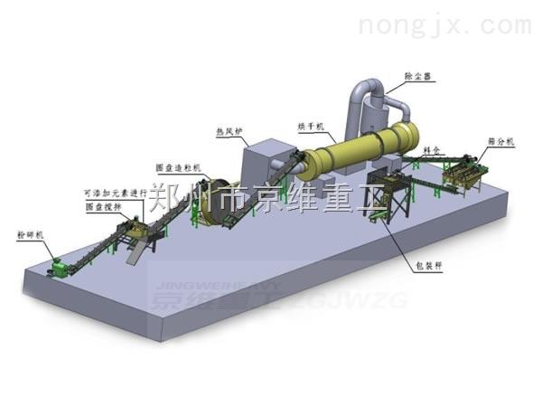 有机肥料加工机械