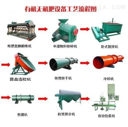 有机无机复合肥生产线,复混肥设备