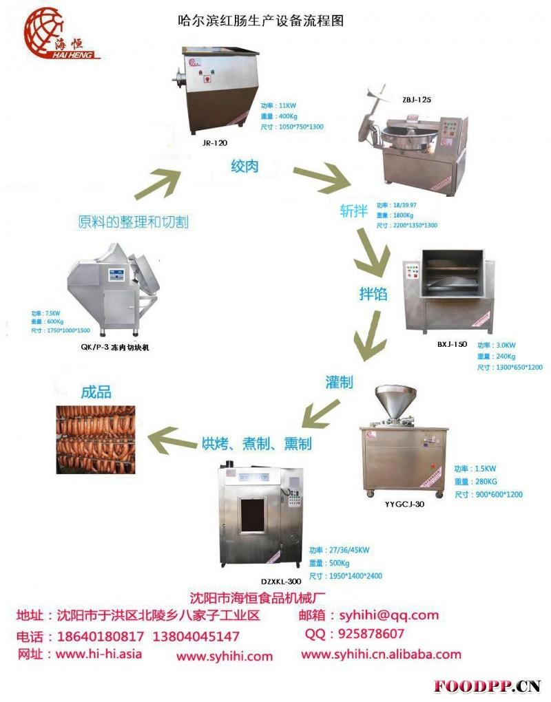 哈尔滨红肠哈尔滨红肠设备工作流程图